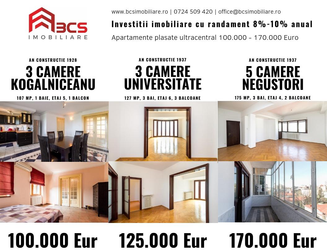 oportunitati_investitii_imobiliare_Bucuresti_randament_10%